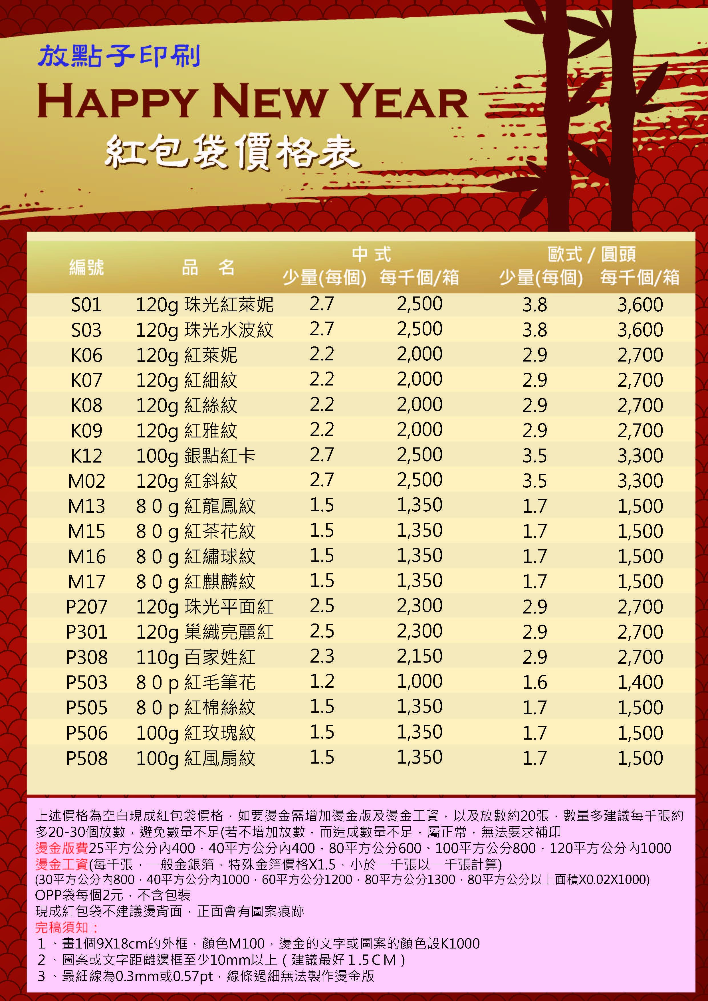 2020紅包袋價格表.jpg
